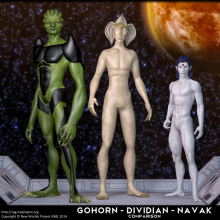 Gohorn - Dividian - Navak Comparison by David Collins